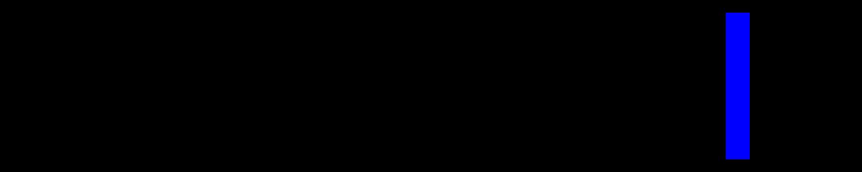 UNITREK